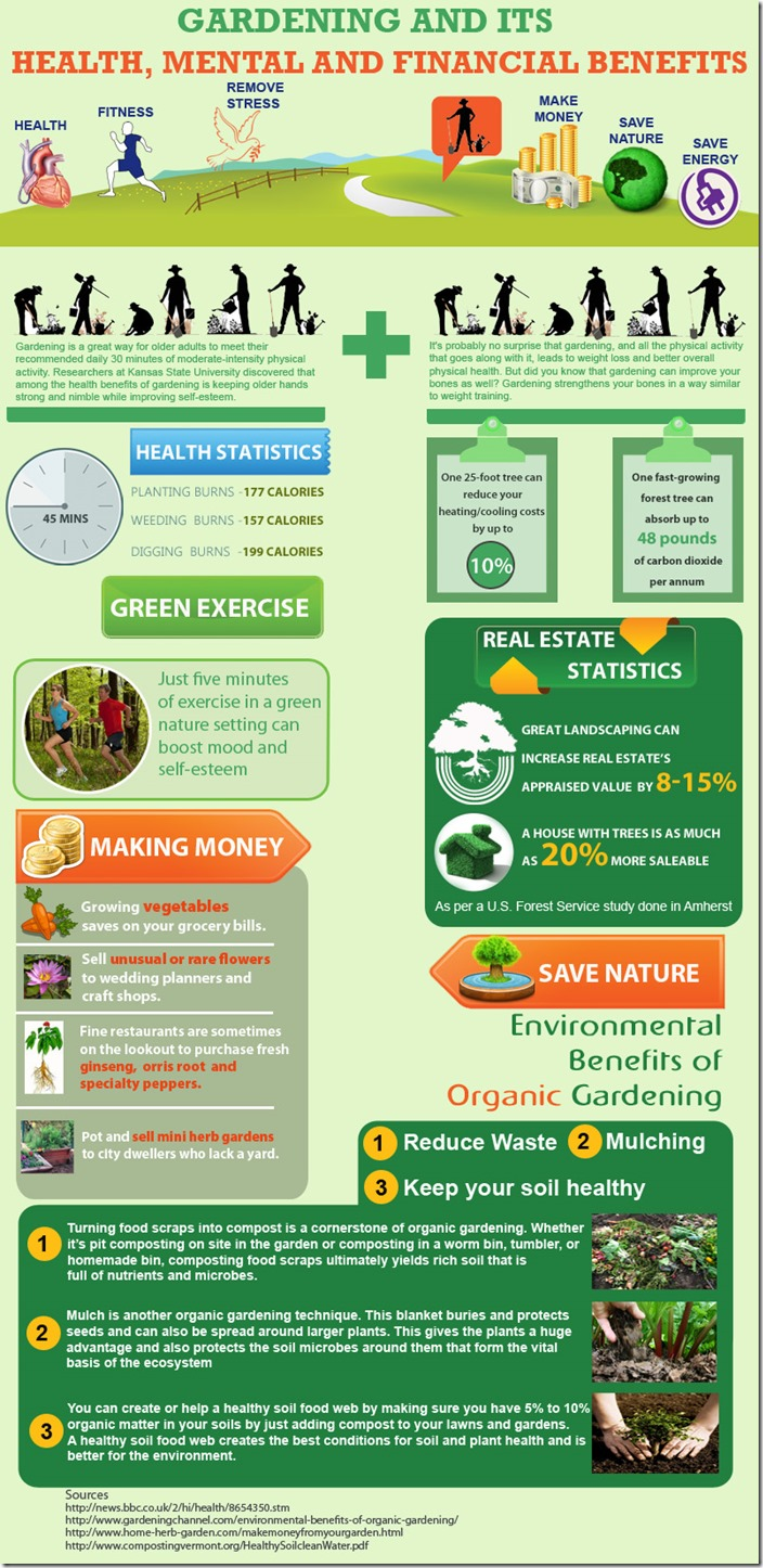 garden-benefits