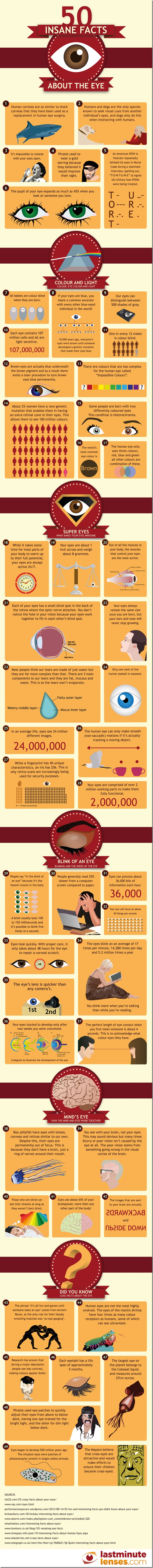50-insane-facts-about-the-eye